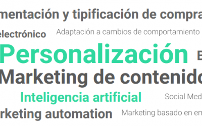 El nuevo perfil de consumidor está transformando el B2B en B2B2C